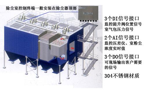 除尘室控制终端在大型除尘器的应用