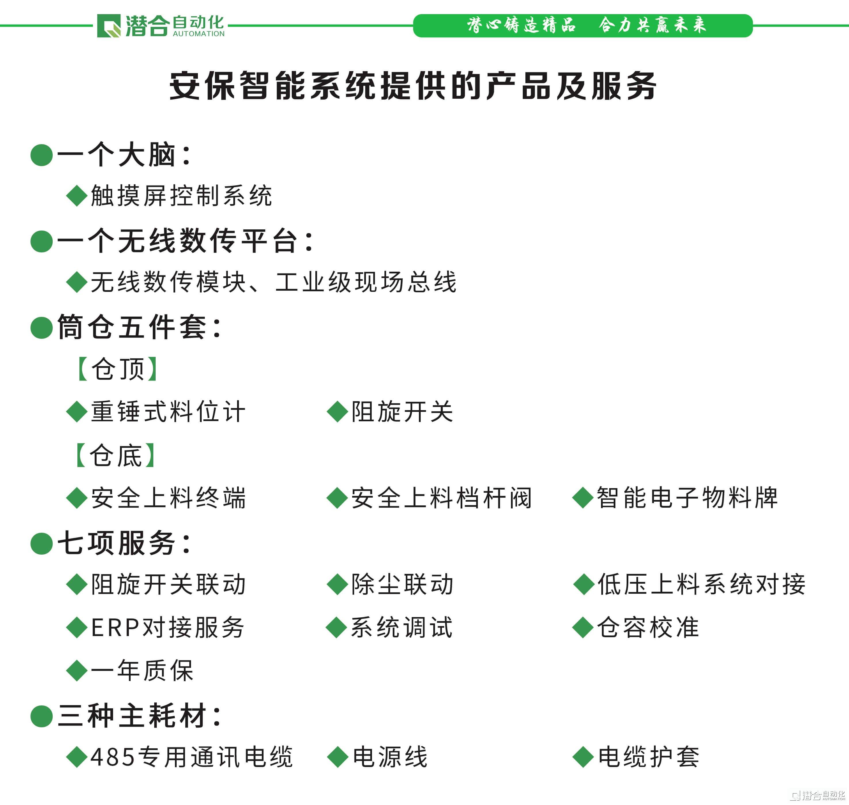 安保智能管控系统配置表